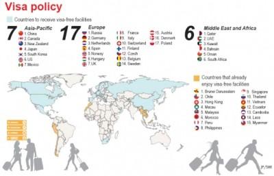 countries-to-receive-free-visa-indonesia
