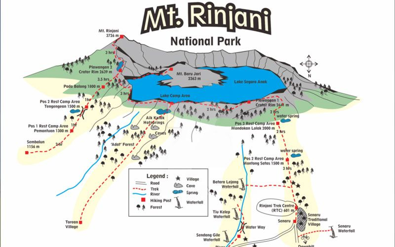 Route Mount Rinjani